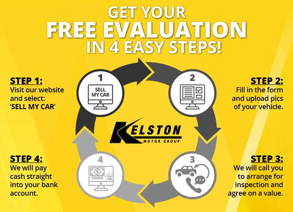 4 step to free vehicle evaluation
